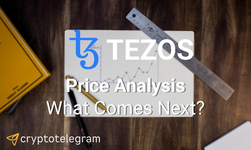 Price Analysis - Tezos