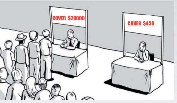 What Makes COVER Attractive Now