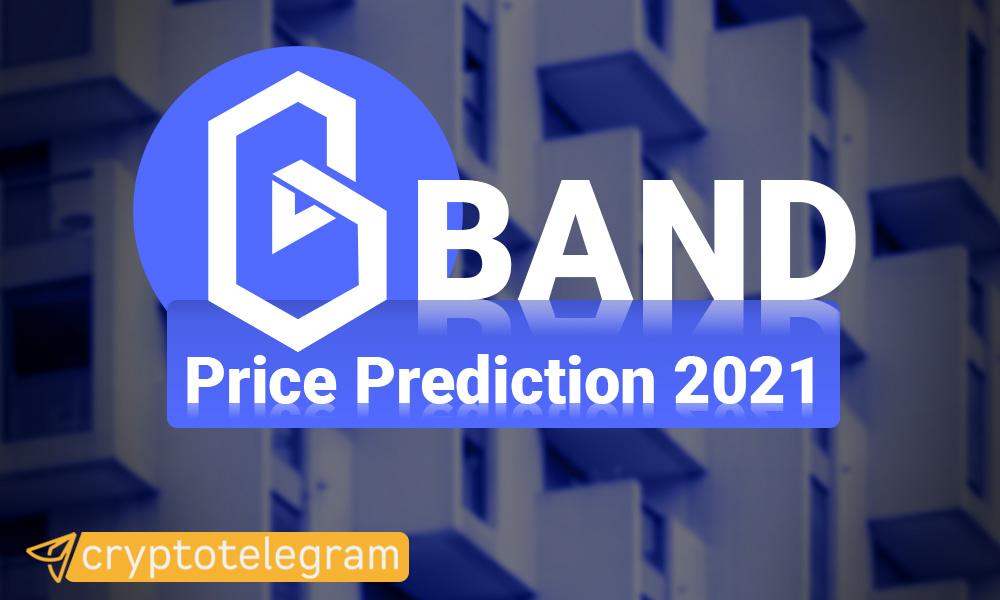 Band Price Prediction 2021