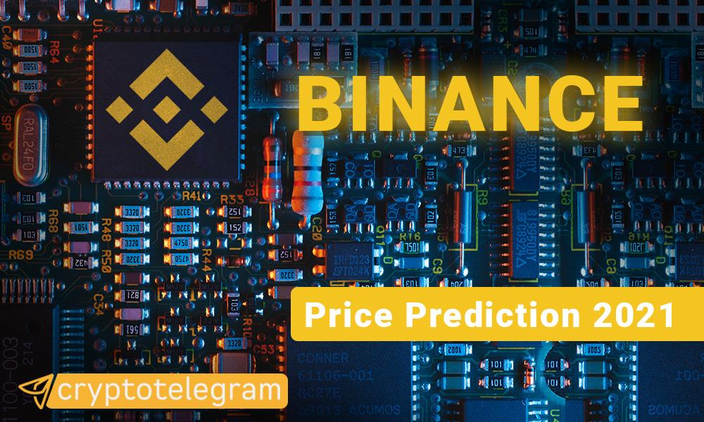 Binance Price Prediction 2021