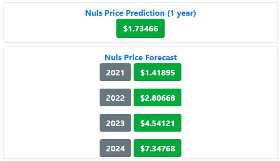 nuls-price-prediction