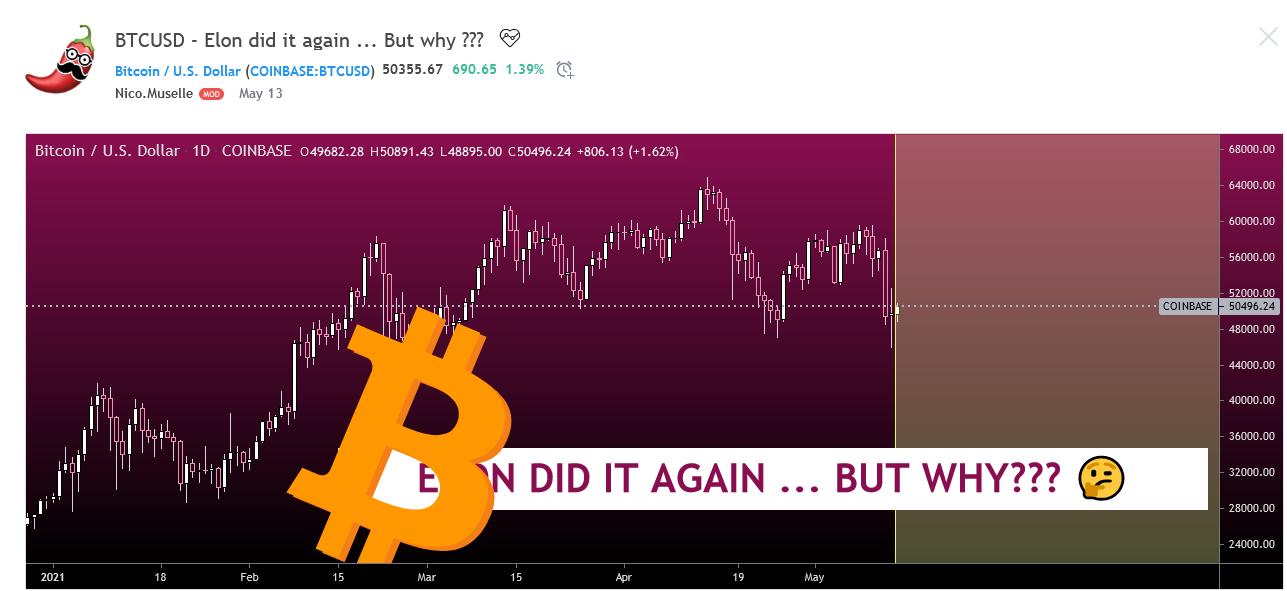 Nico.Muselle--Bitcoin Price