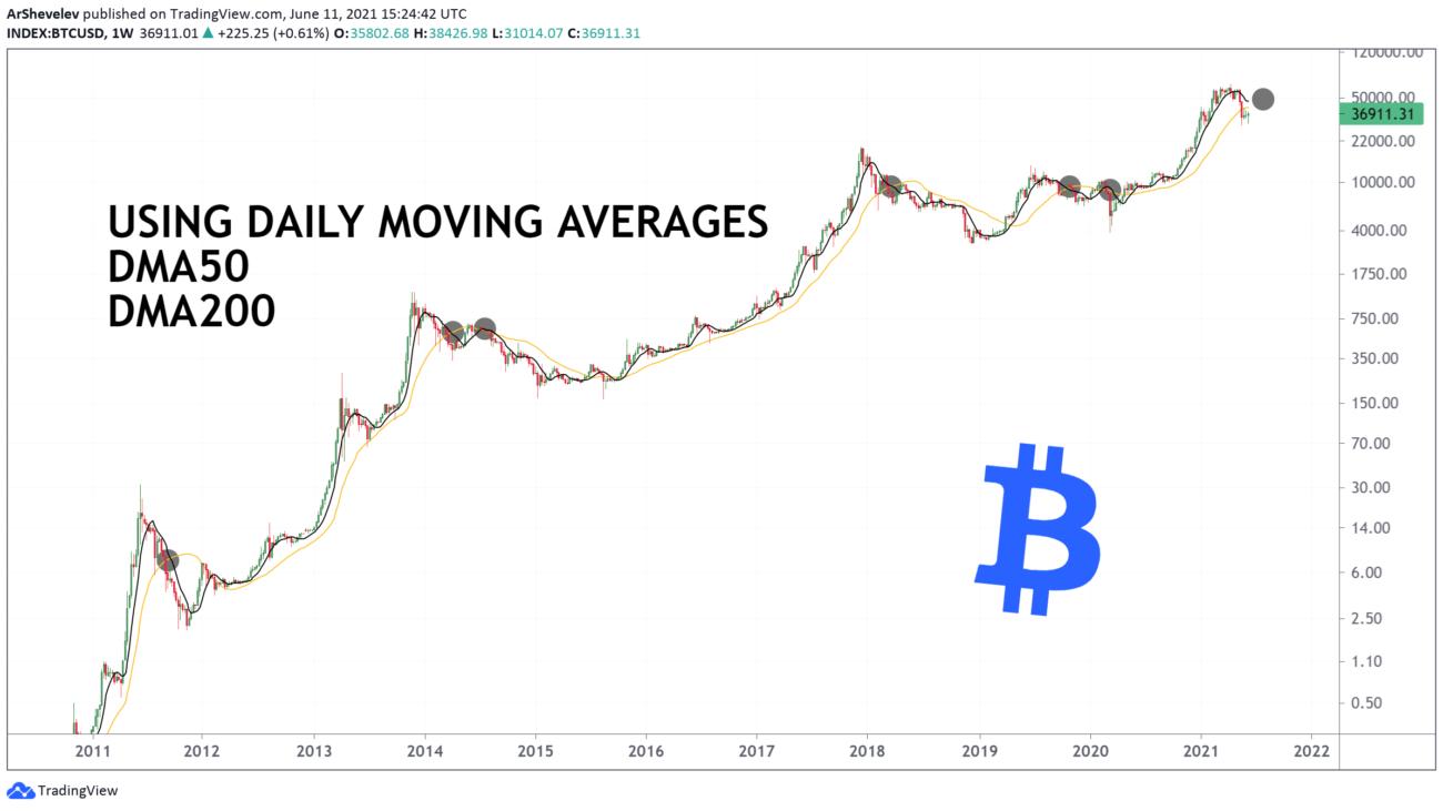 ArShevelev--Bitcoin