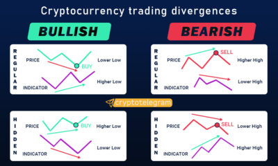 Cryptocurrency trading divergences