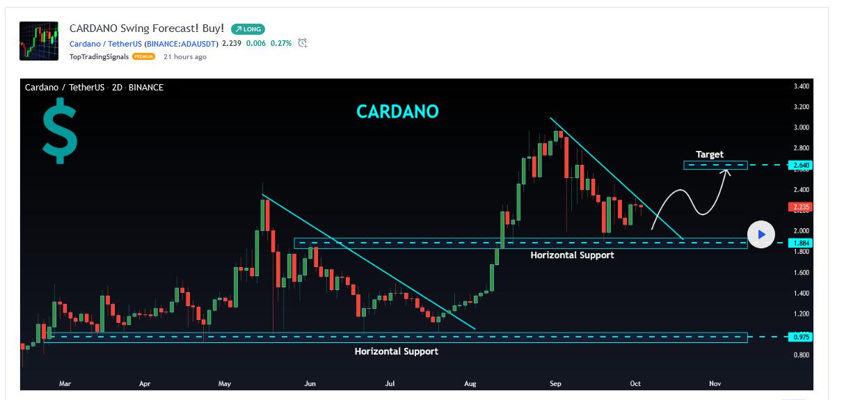 Cardano ADA to $2.6